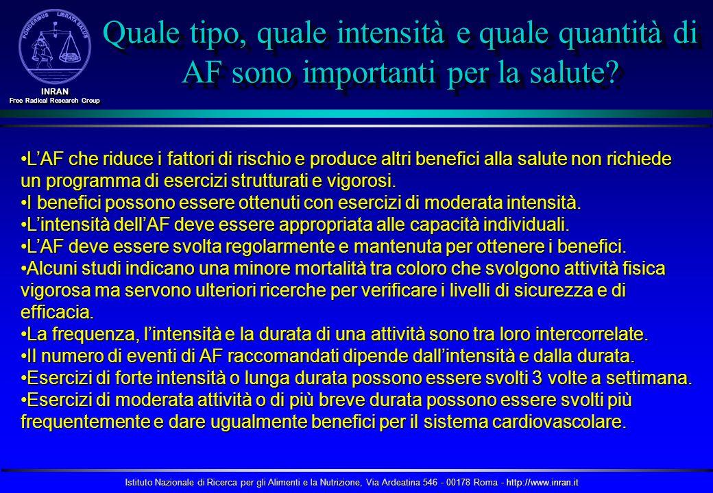 Quale tipo, quale intensità e quale quantità di AF sono importanti per la salute