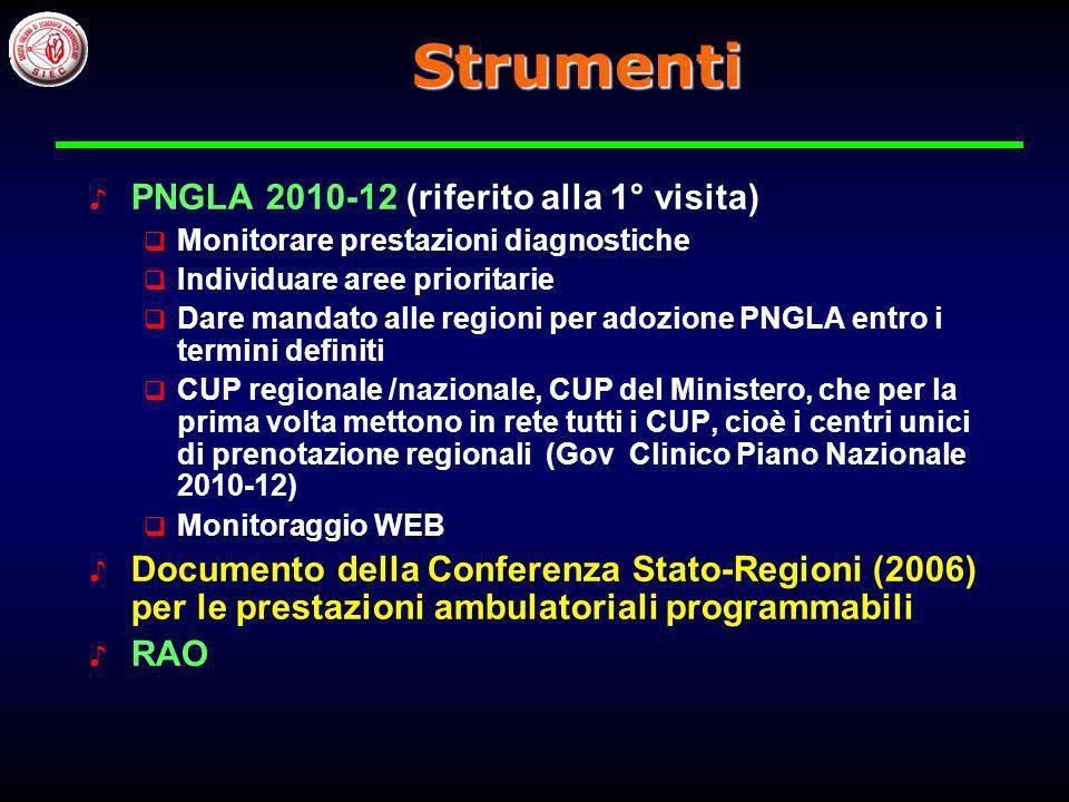 Strumenti PNGLA 2010-12 (riferito alla 1° visita)