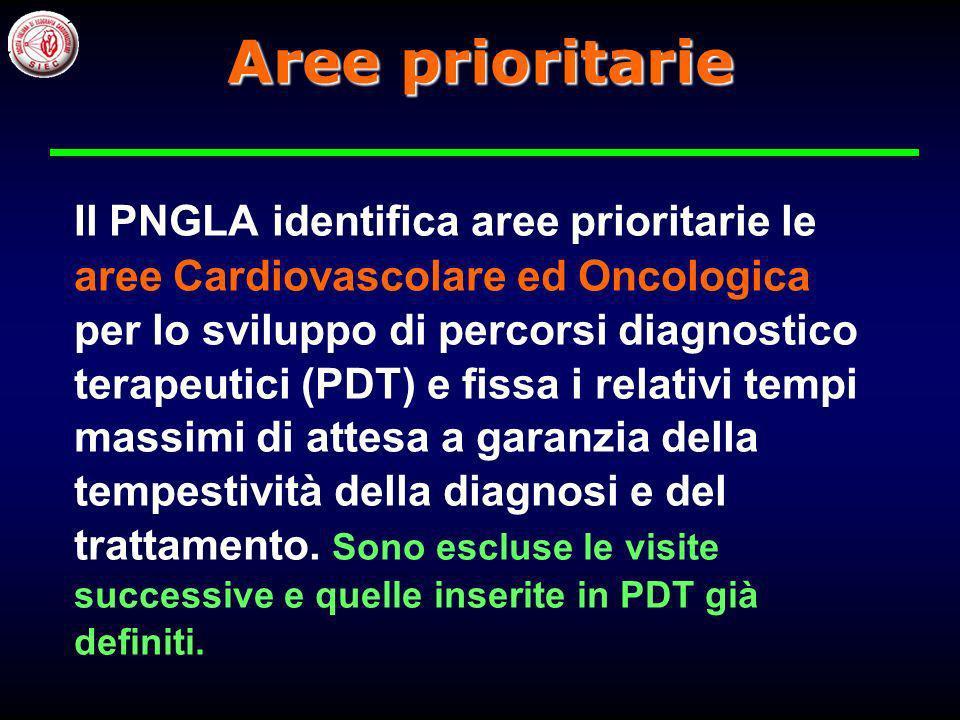 Aree prioritarie Il PNGLA identifica aree prioritarie le