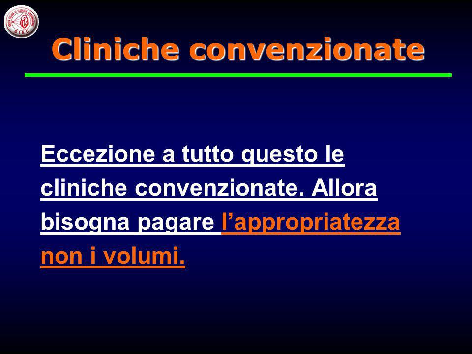 Cliniche convenzionate