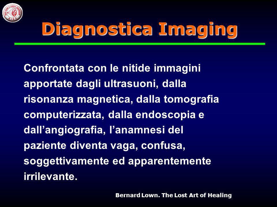 Diagnostica Imaging Confrontata con le nitide immagini