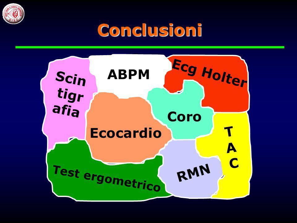 Conclusioni Ecg Holter ABPM Scintigrafia Coro Ecocardio TAC RMN