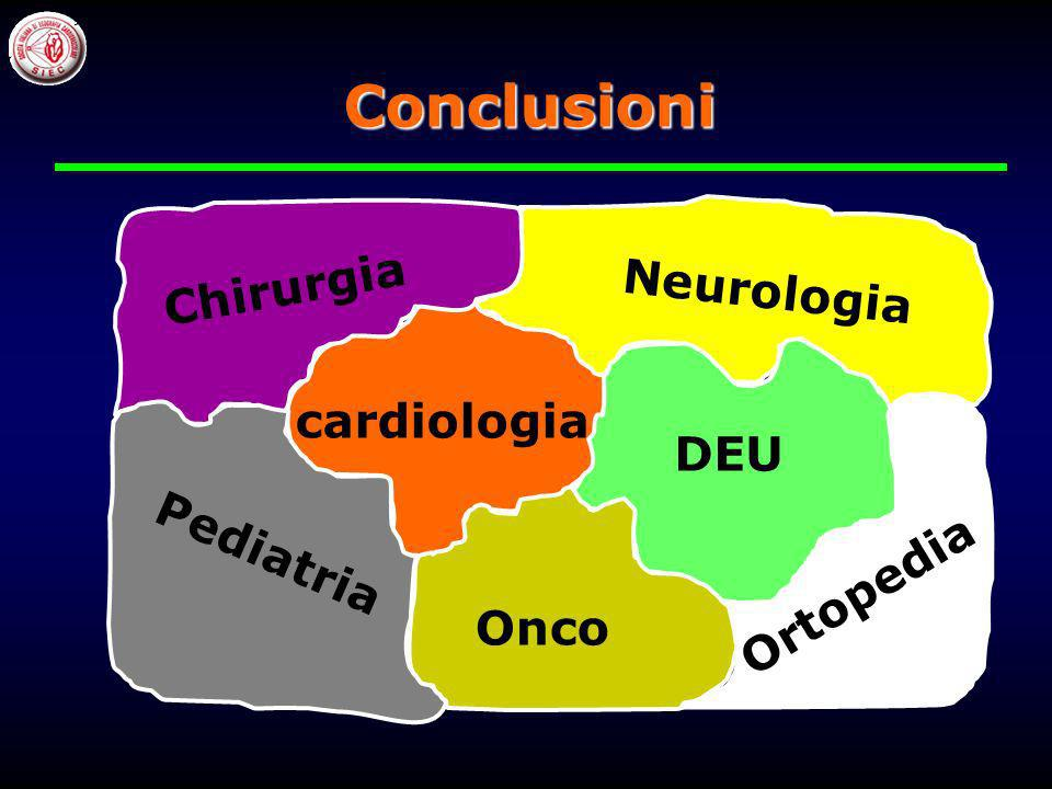 Conclusioni Chirurgia Neurologia cardiologia DEU Pediatria Ortopedia