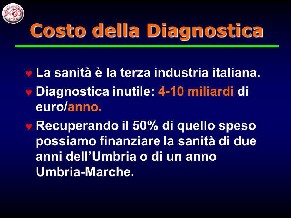 Costo della Diagnostica