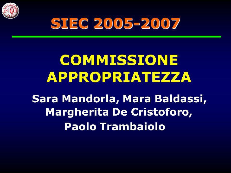 Sara Mandorla, Mara Baldassi, Margherita De Cristoforo,