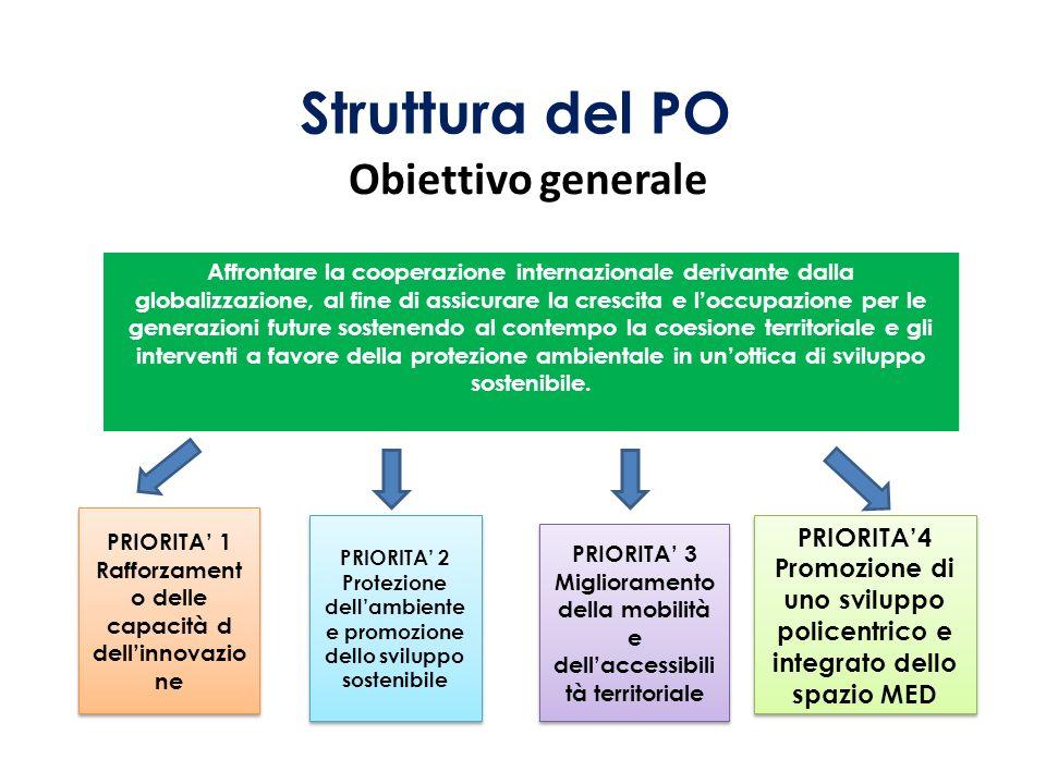 Struttura del PO Obiettivo generale PRIORITA'4