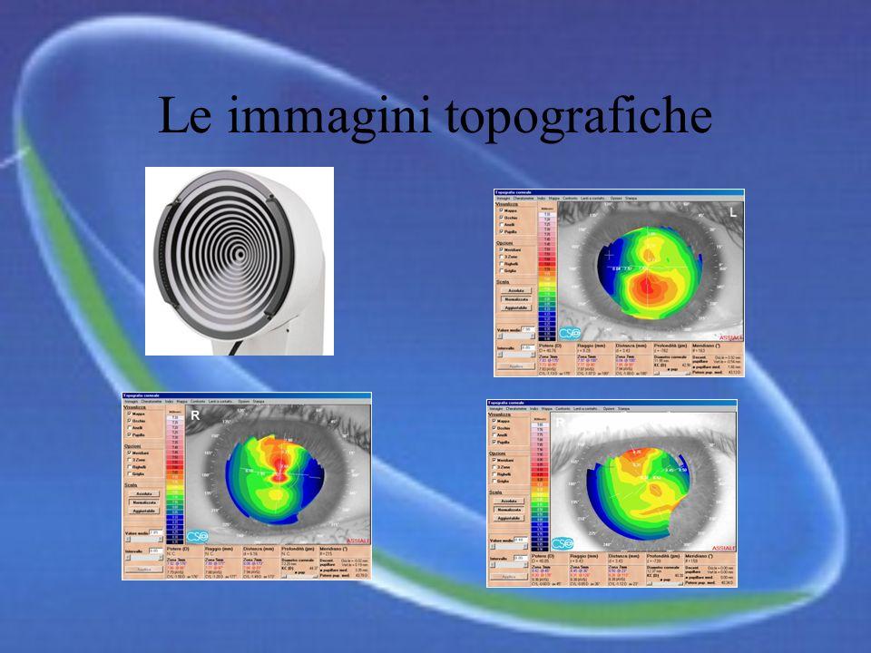 Le immagini topografiche