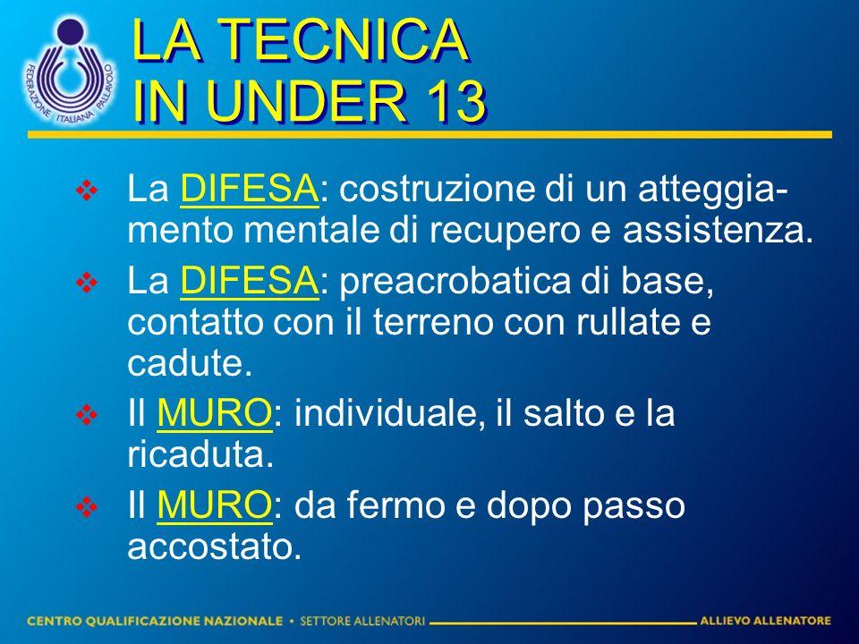 LA TECNICA IN UNDER 13 La DIFESA: costruzione di un atteggia-mento mentale di recupero e assistenza.