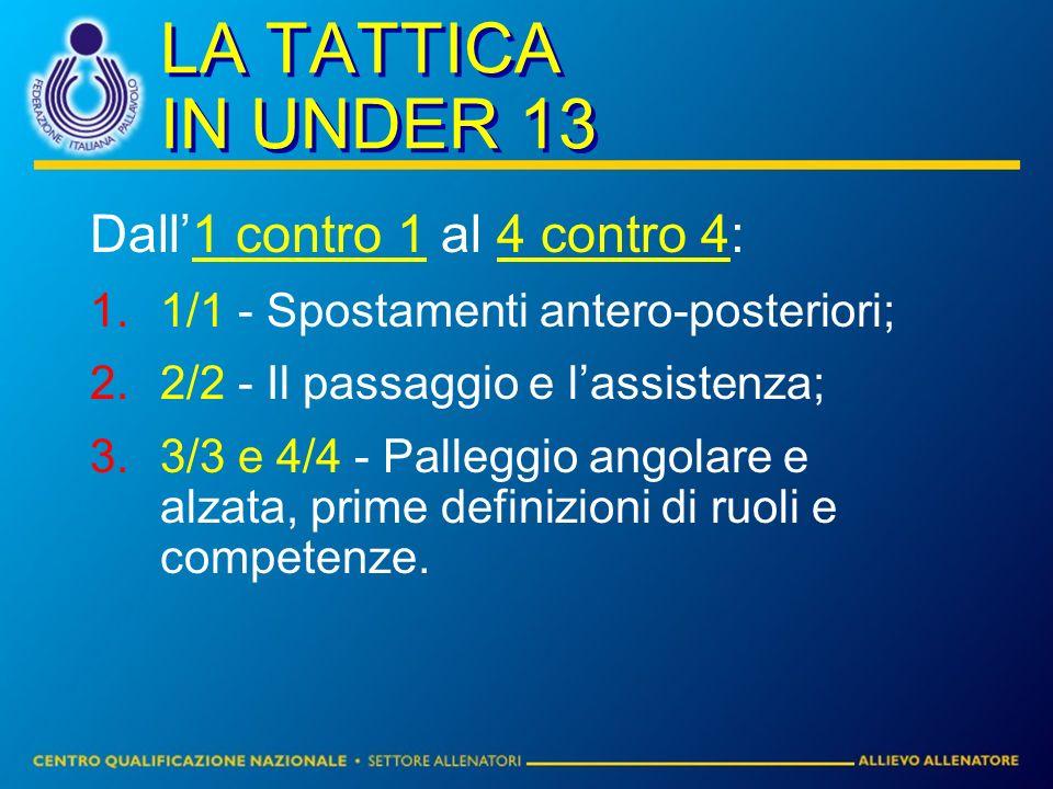 LA TATTICA IN UNDER 13 Dall'1 contro 1 al 4 contro 4:
