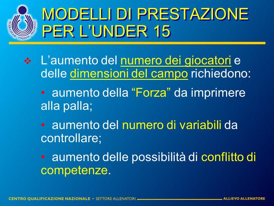 MODELLI DI PRESTAZIONE PER L'UNDER 15