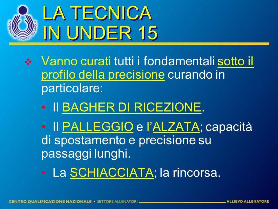 LA TECNICA IN UNDER 15 Vanno curati tutti i fondamentali sotto il profilo della precisione curando in particolare: