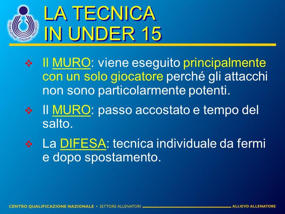 LA TECNICA IN UNDER 15 Il MURO: viene eseguito principalmente con un solo giocatore perché gli attacchi non sono particolarmente potenti.