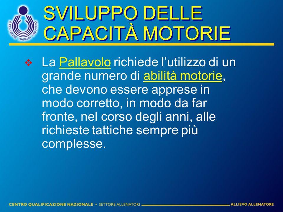 SVILUPPO DELLE CAPACITÀ MOTORIE