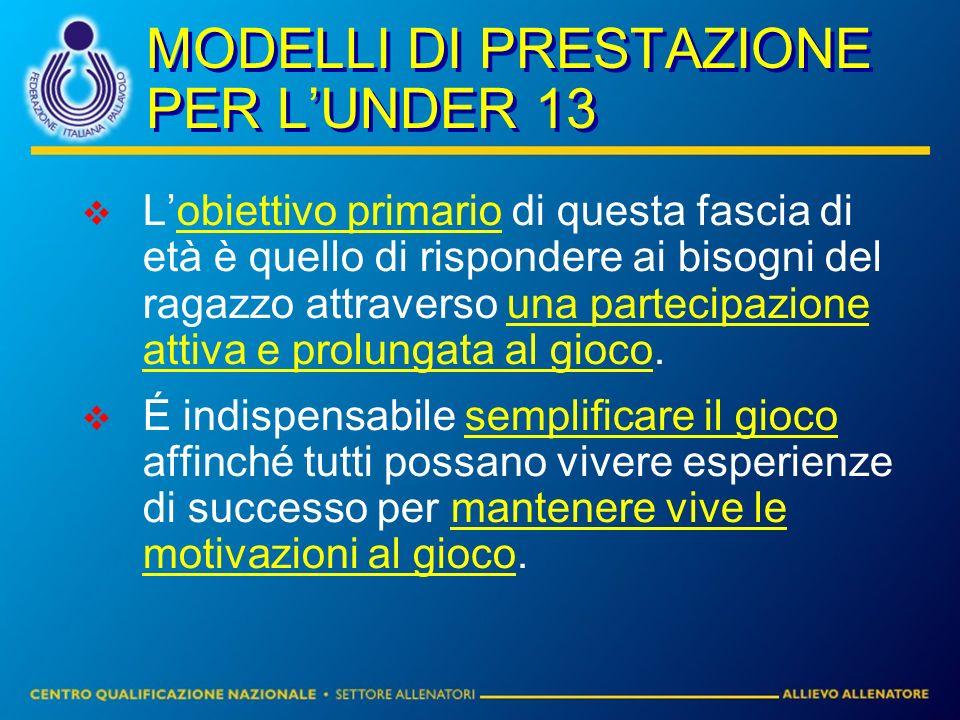 MODELLI DI PRESTAZIONE PER L'UNDER 13