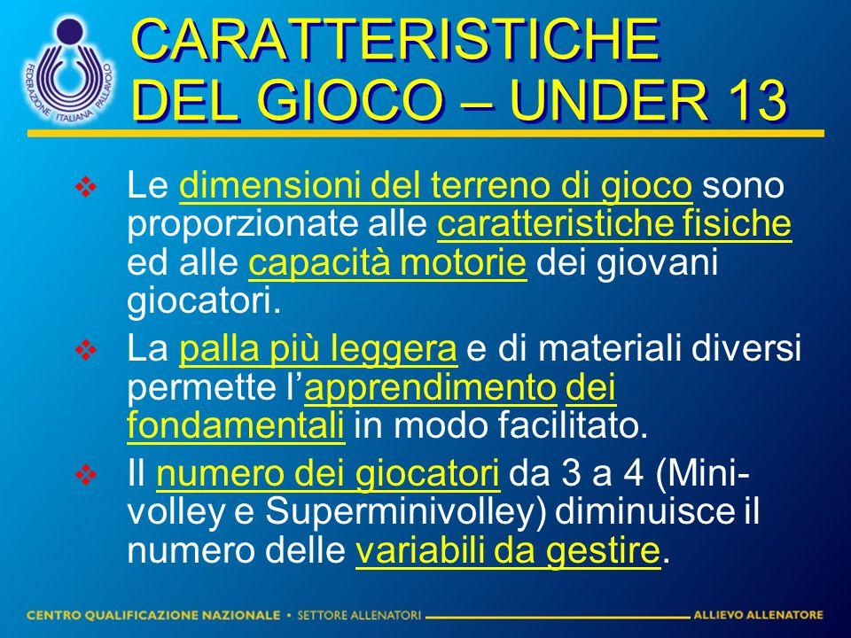 CARATTERISTICHE DEL GIOCO – UNDER 13