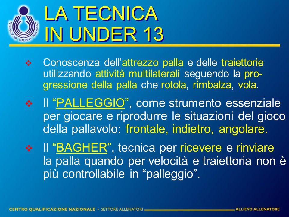 LA TECNICA IN UNDER 13