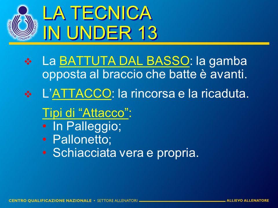 LA TECNICA IN UNDER 13 La BATTUTA DAL BASSO: la gamba opposta al braccio che batte è avanti. L'ATTACCO: la rincorsa e la ricaduta.