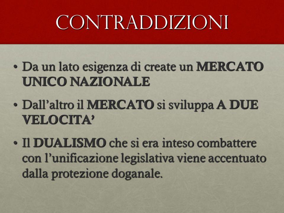 contraddizioni Da un lato esigenza di create un MERCATO UNICO NAZIONALE. Dall'altro il MERCATO si sviluppa A DUE VELOCITA'