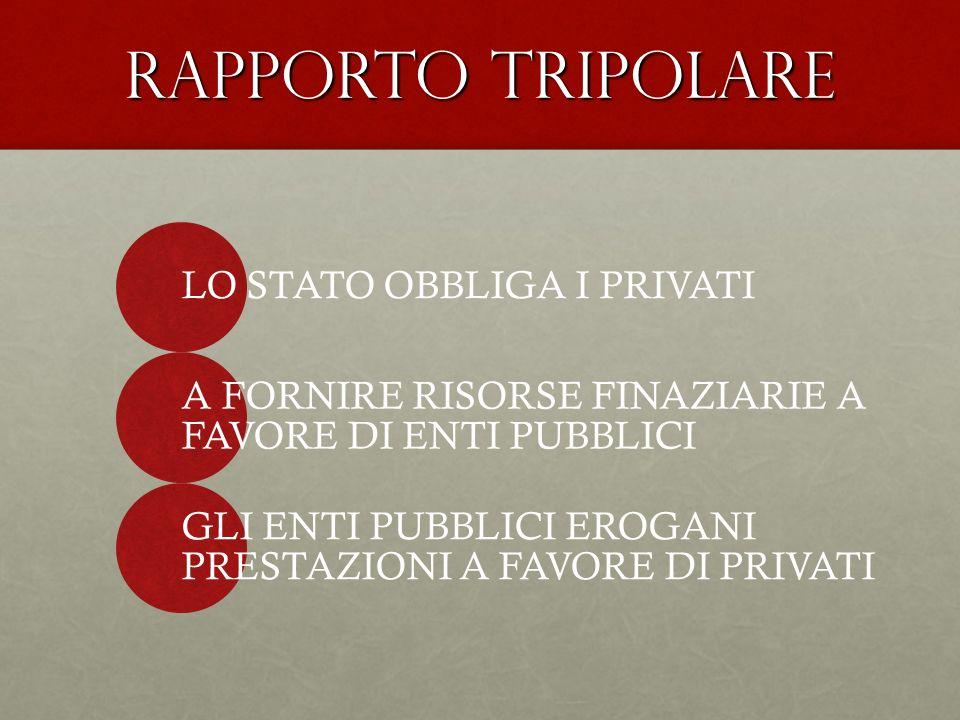 Rapporto tripolare LO STATO OBBLIGA I PRIVATI