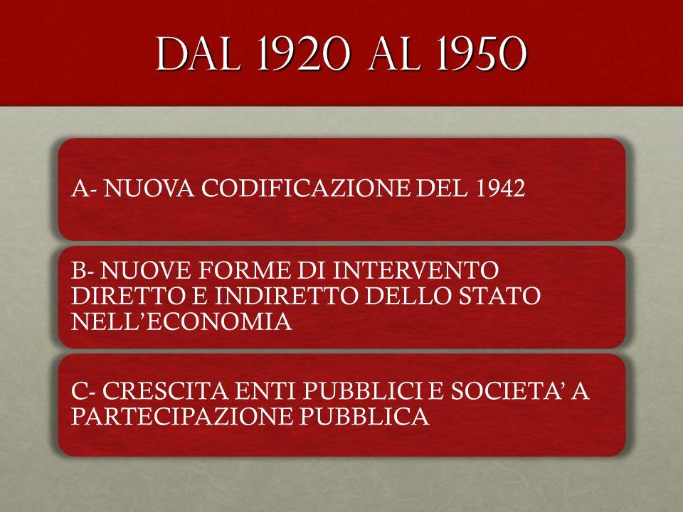 DAL 1920 AL 1950 A- NUOVA CODIFICAZIONE DEL 1942