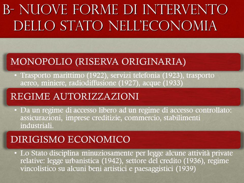 B- NUOVE FORME DI INTERVENTO DELLO STATO NELL'ECONOMIA