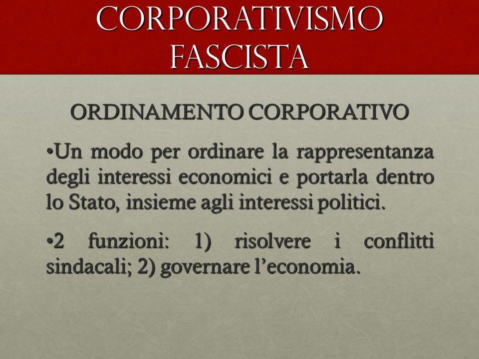 CORPORATIVISMO FASCISTA