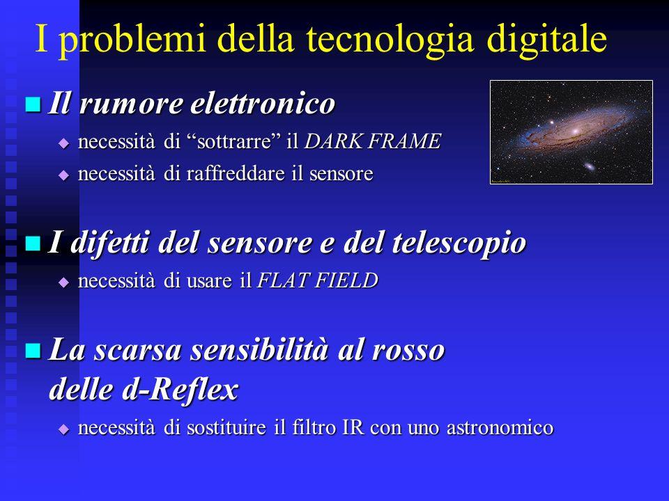 I problemi della tecnologia digitale