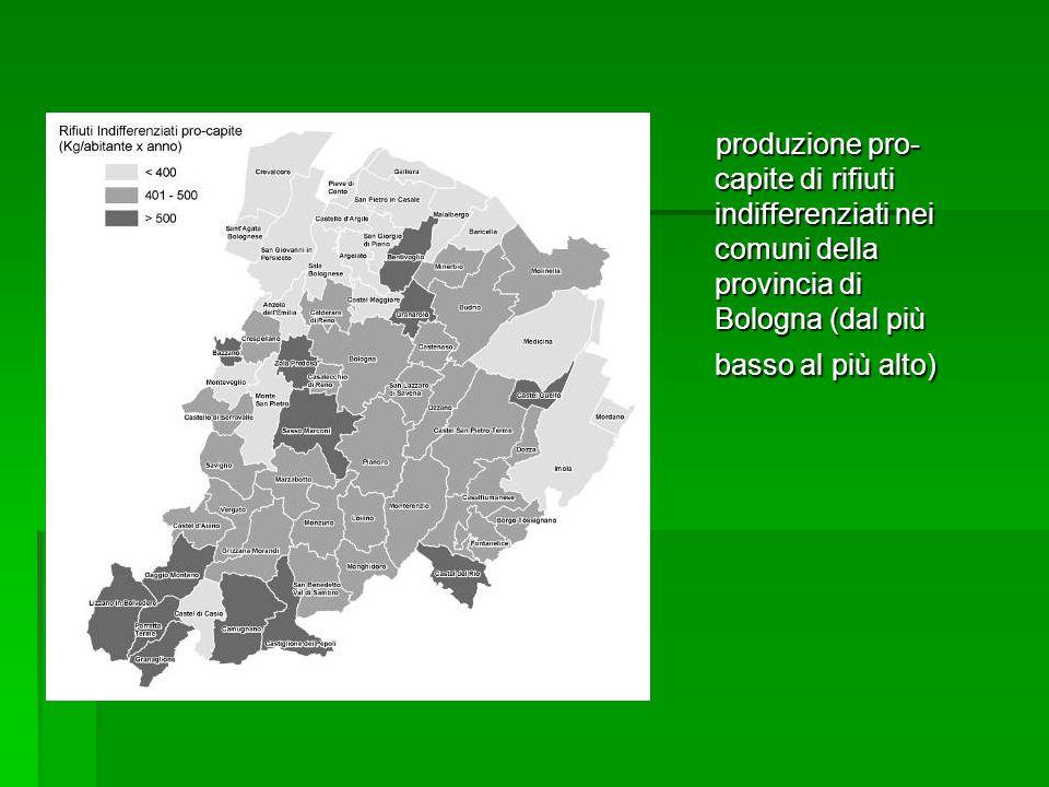 produzione pro-capite di rifiuti indifferenziati nei comuni della provincia di Bologna (dal più basso al più alto)