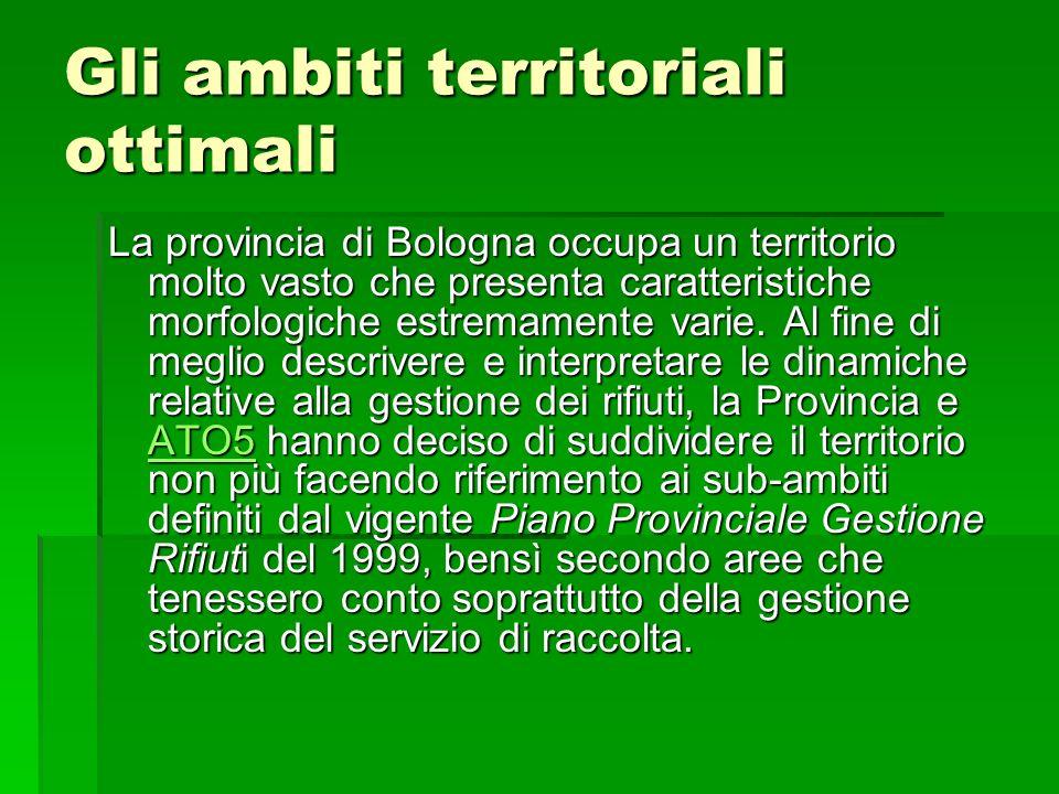 Gli ambiti territoriali ottimali