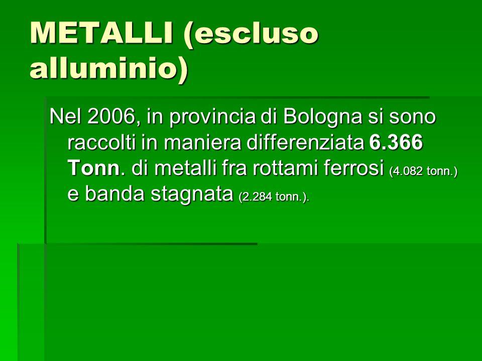 METALLI (escluso alluminio)