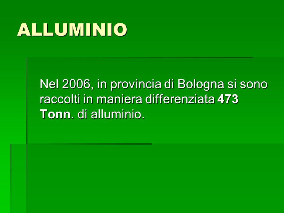 ALLUMINIO Nel 2006, in provincia di Bologna si sono raccolti in maniera differenziata 473 Tonn.