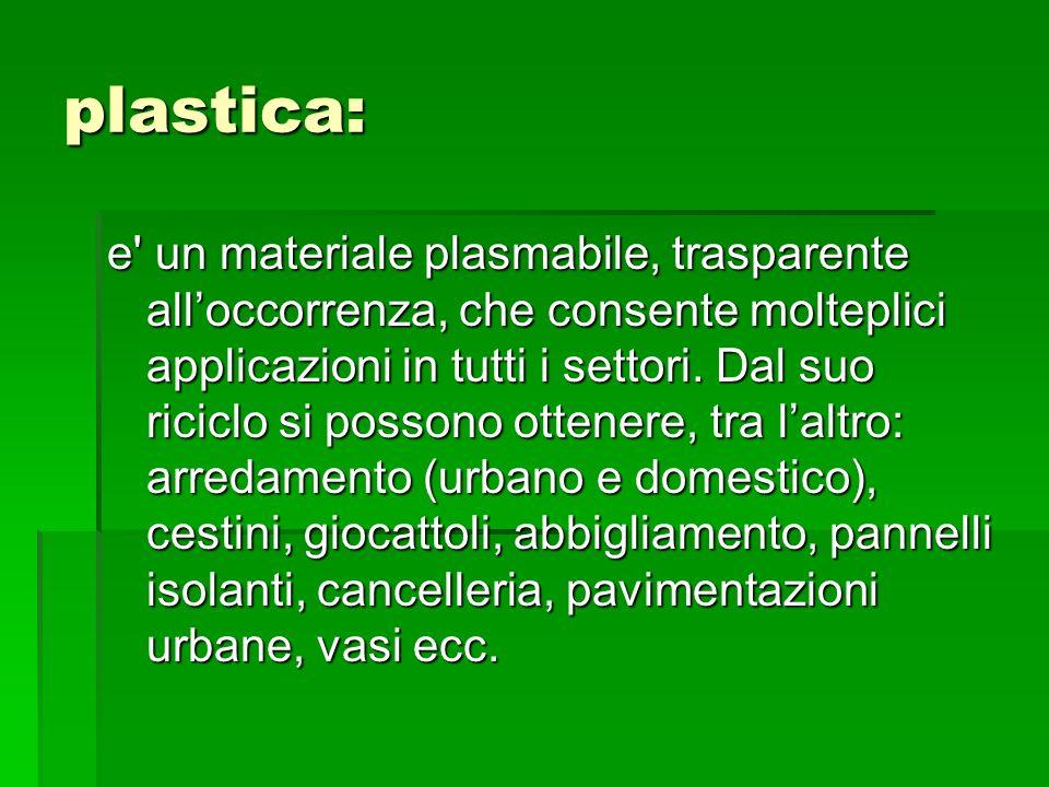 plastica: