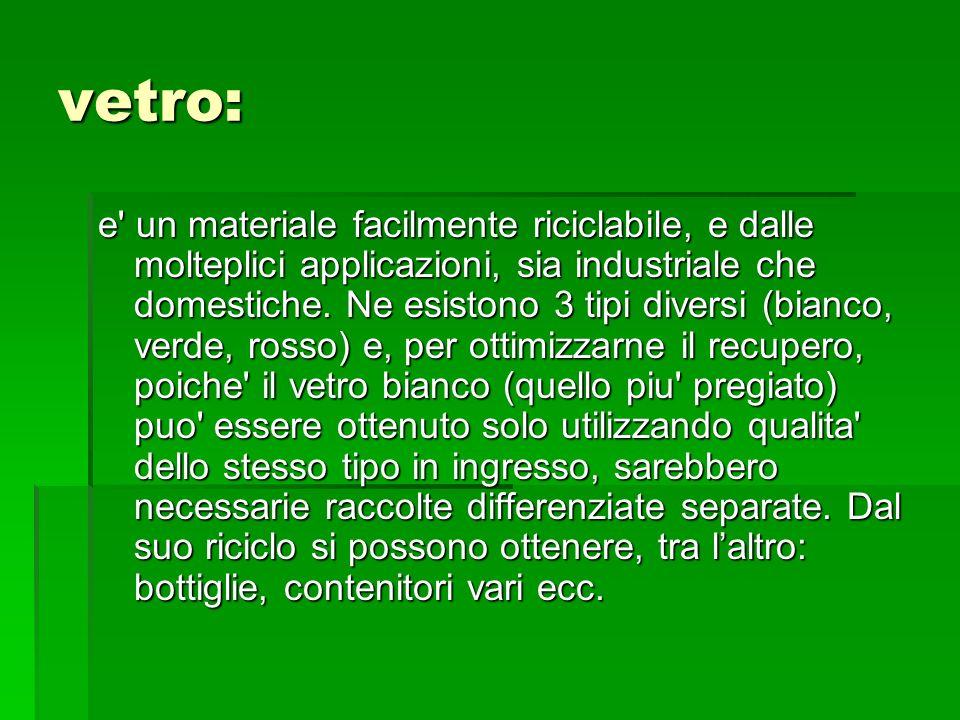 vetro: