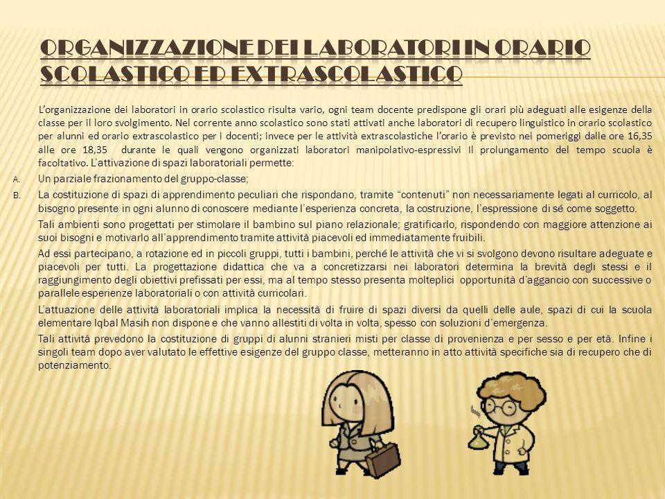 Organizzazione dei laboratori in orario scolastico ed extrascolastico