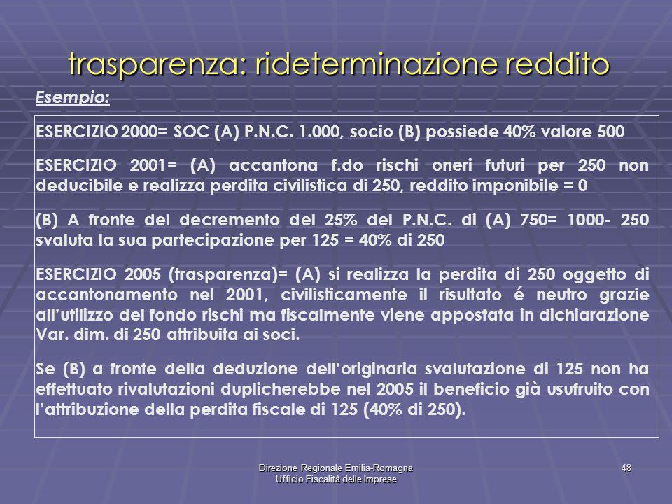 trasparenza: rideterminazione reddito