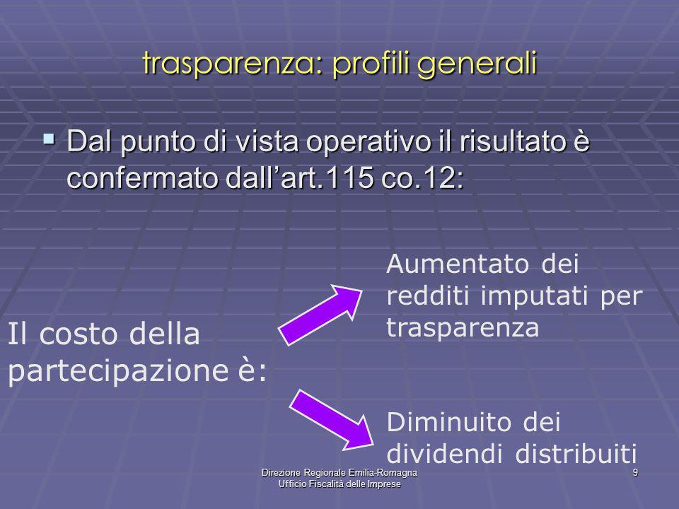 trasparenza: profili generali