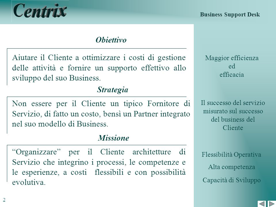 Business Support Desk Obiettivo.