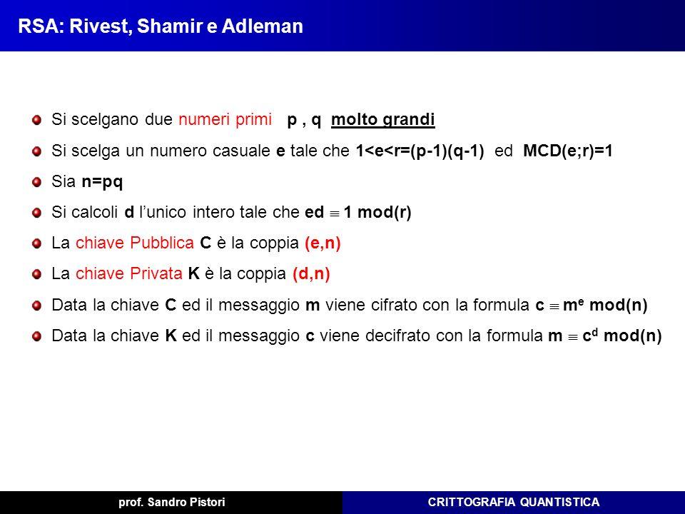 RSA: Rivest, Shamir e Adleman