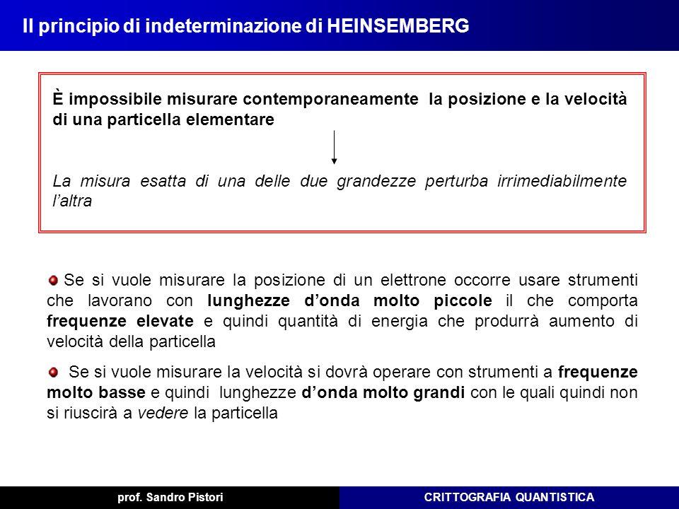 Il principio di indeterminazione di HEINSEMBERG