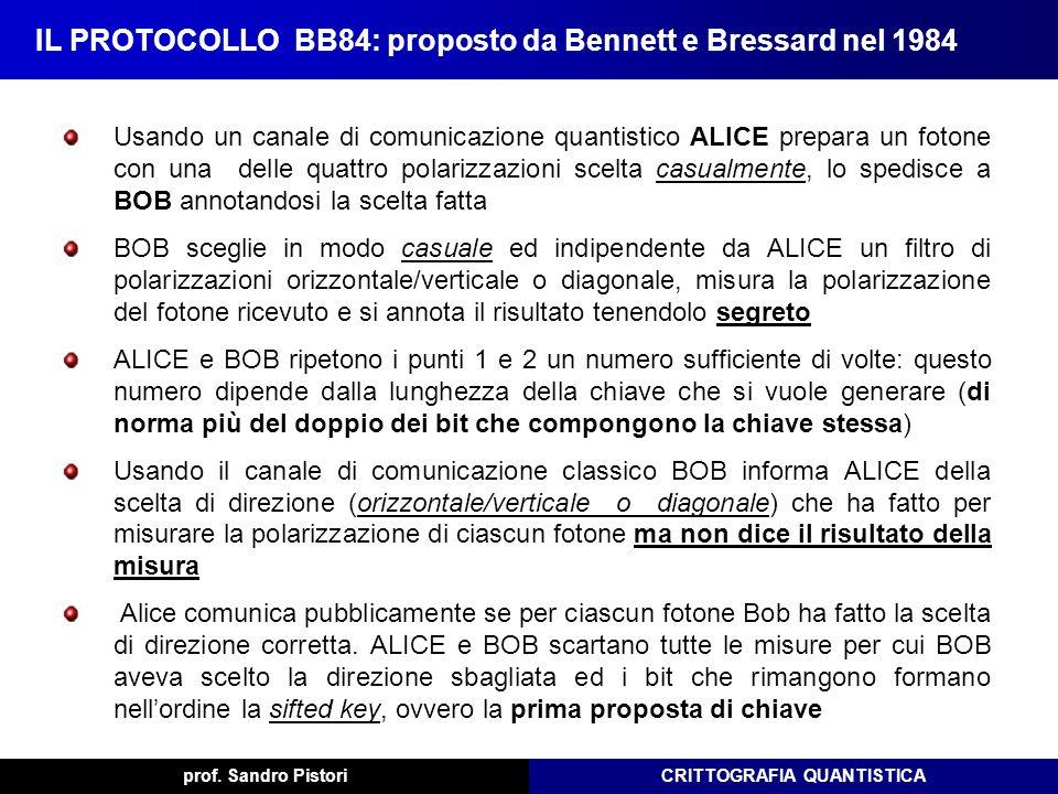 IL PROTOCOLLO BB84: proposto da Bennett e Bressard nel 1984