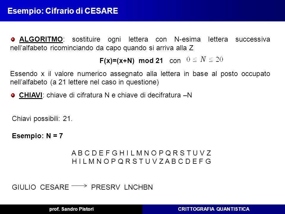 Esempio: Cifrario di CESARE
