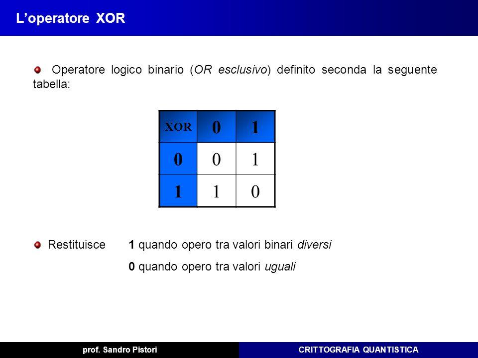 L'operatore XOR Operatore logico binario (OR esclusivo) definito seconda la seguente tabella: XOR.