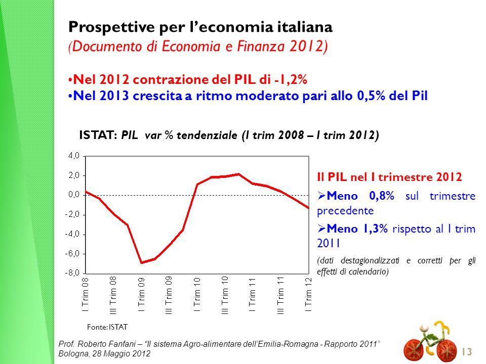 Prospettive per l'economia italiana