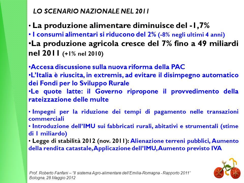 LO SCENARIO NAZIONALE NEL 2011