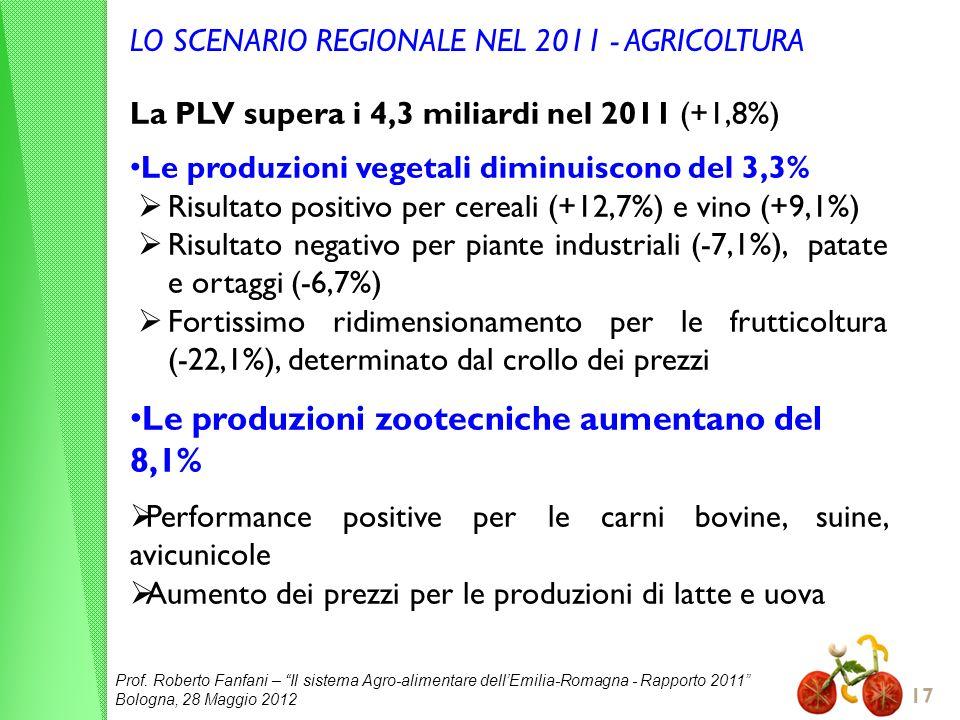 Le produzioni zootecniche aumentano del 8,1%
