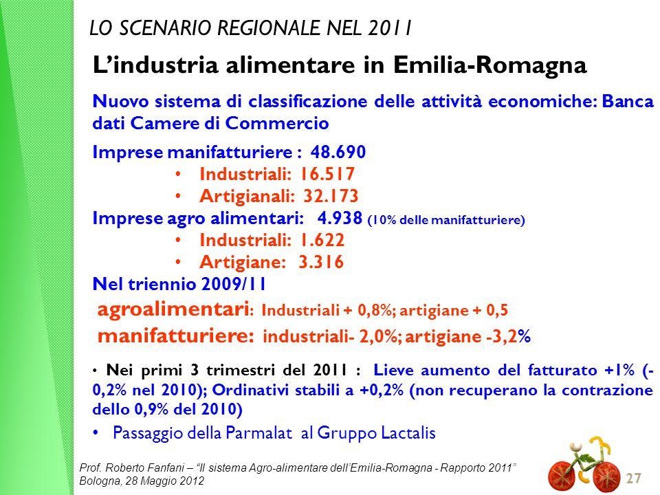 L'industria alimentare in Emilia-Romagna