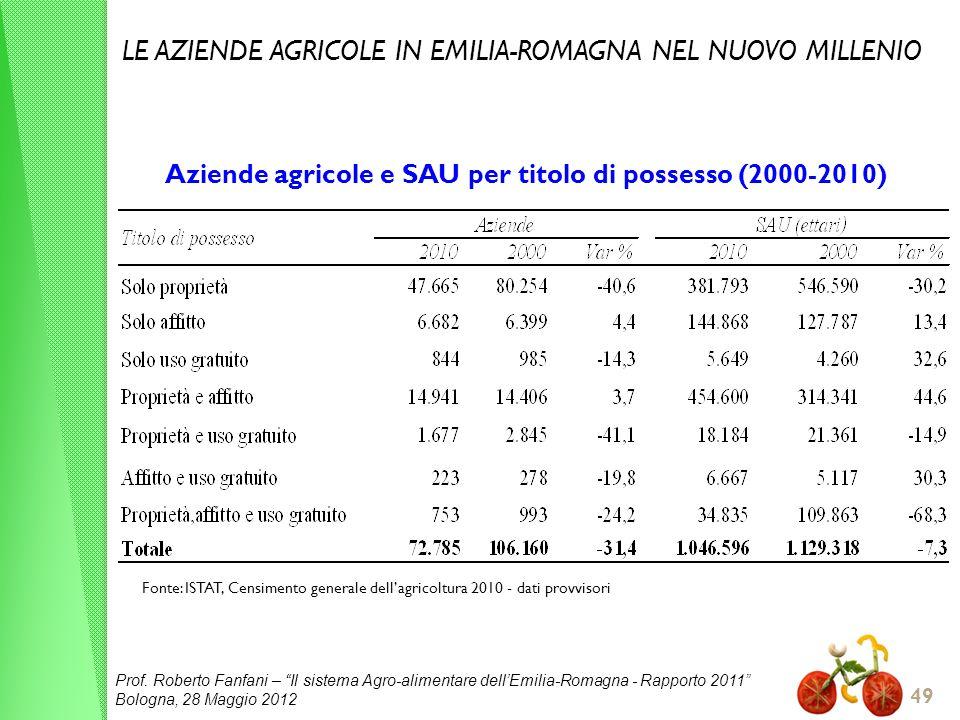 LE AZIENDE AGRICOLE IN EMILIA-ROMAGNA NEL NUOVO MILLENIO