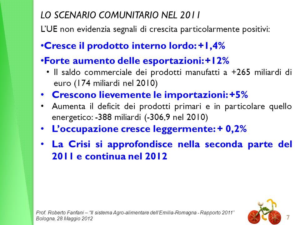 LO SCENARIO COMUNITARIO NEL 2011