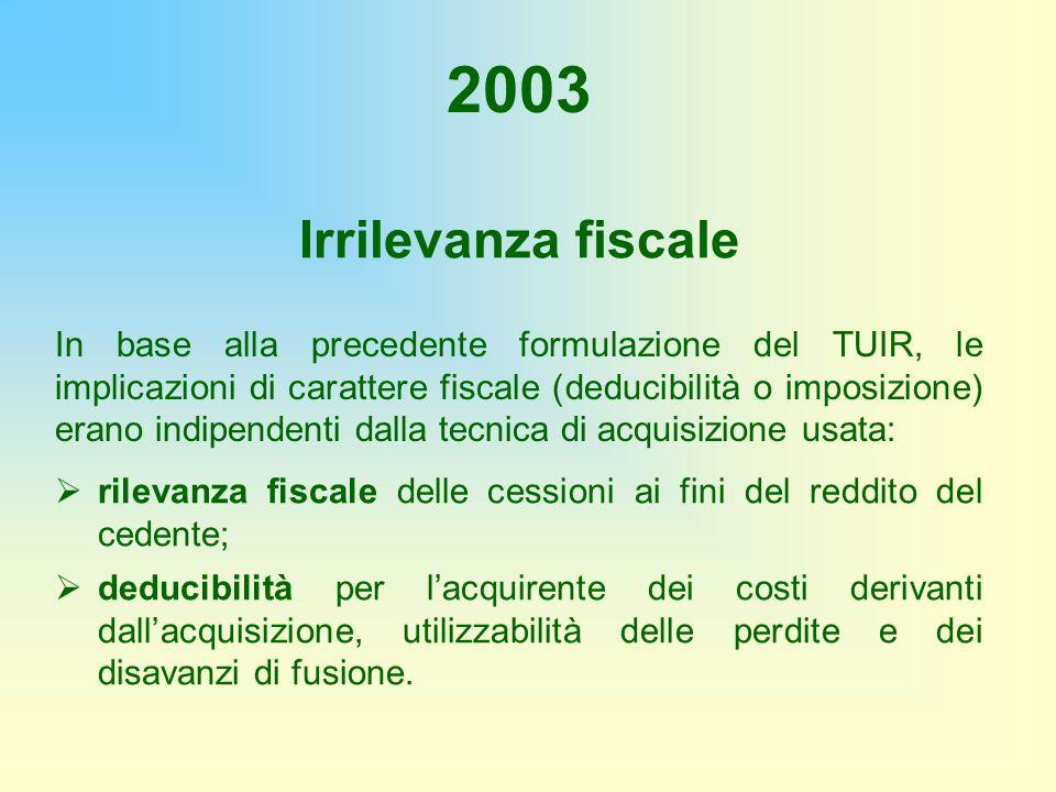 2003 Irrilevanza fiscale.