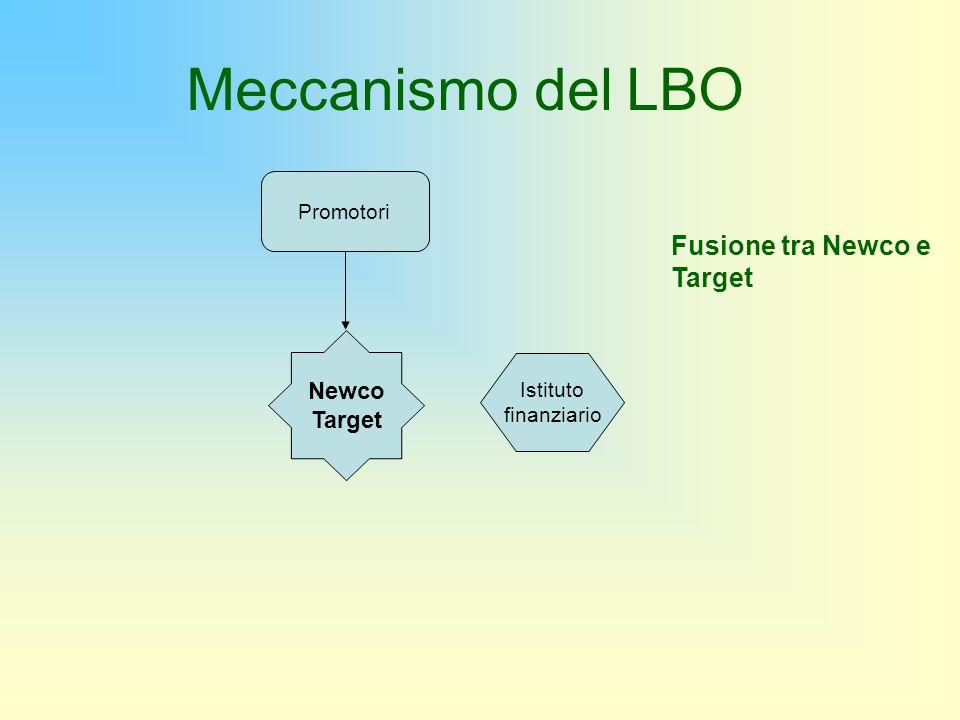 Meccanismo del LBO Fusione tra Newco e Target Newco Newco Target